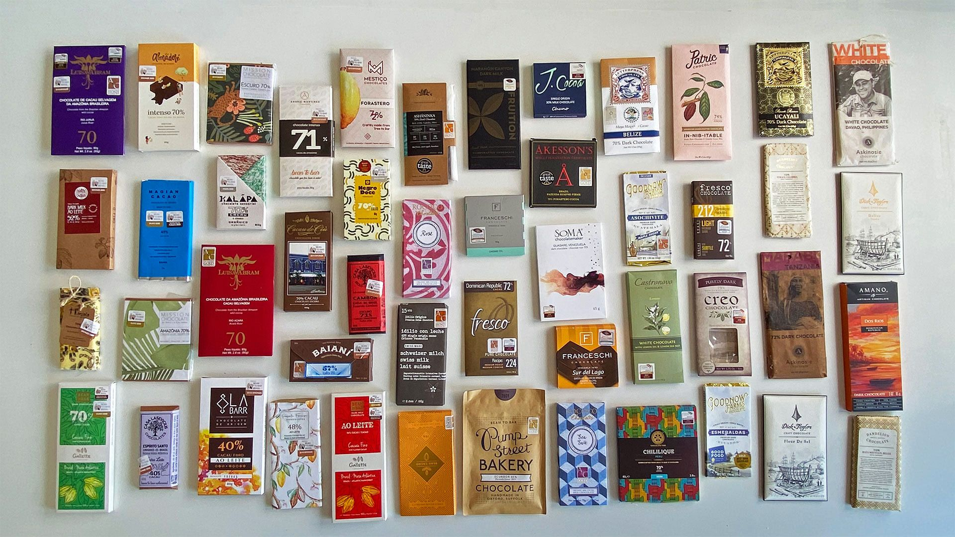 6 Things You Need to Know About Chocolate Awards