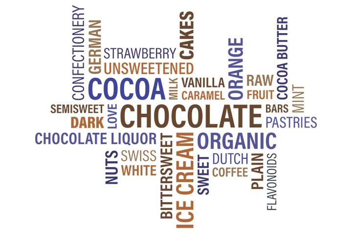 What Does 70% Cocoa Content Really Tell You?